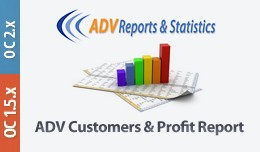 ADV Customers & Profit Report v4.3