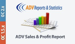 ADV Sales & Profit Report v4.3