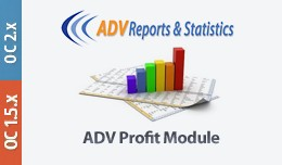 ADV Profit Module v4.7 (product costs, profit, m..