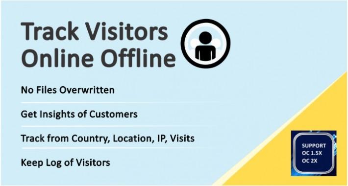 Track Visitors Online Offline