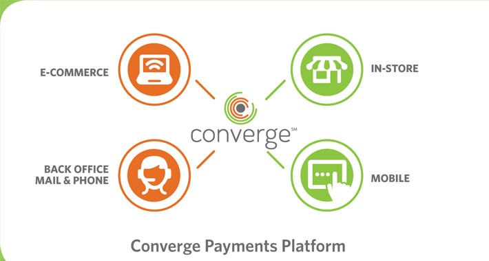 Converge / Elavon / Virtual Merchant  PRO Version