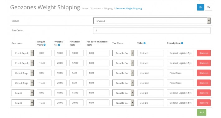 Geozone weight based shipping
