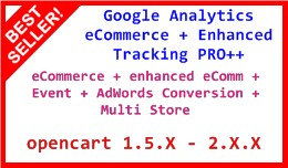 Google Analytics eCommerce + Enhanced Tracking 1..