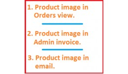 Product image in Admin orders, invoice & email