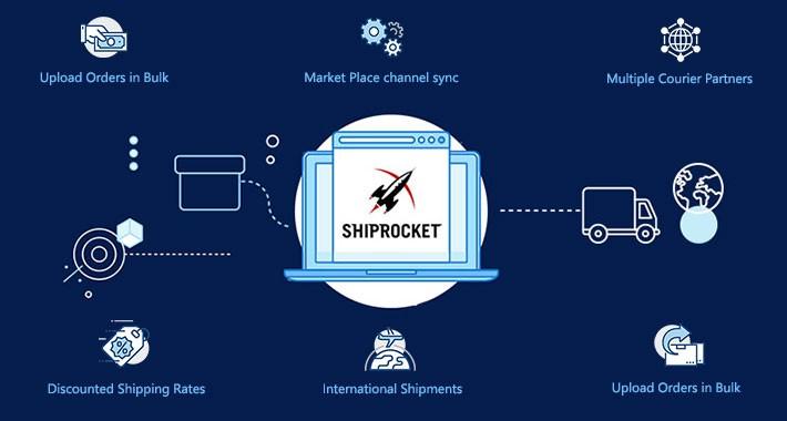 ShipRocket Opencart Rest API