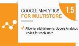 Google analytics for multistore