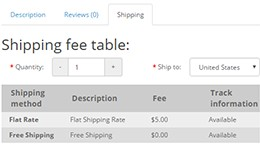Thatk Shipping fee table on product page