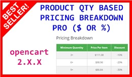 PRODUCT QTY BASED PRICING BREAKDOWN PRO ($ OR %)..