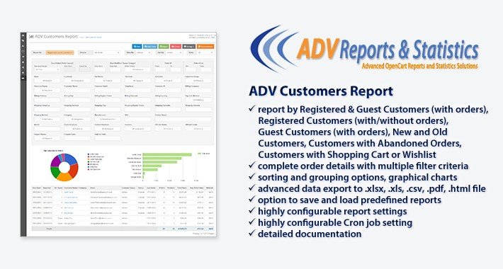 ADV Customers Report v4.4