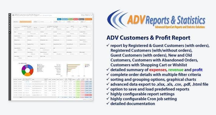 ADV Customers & Profit Report v4.2