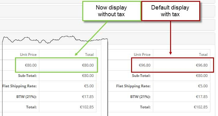 Product price in Cart, checkout, order, invoice without tax