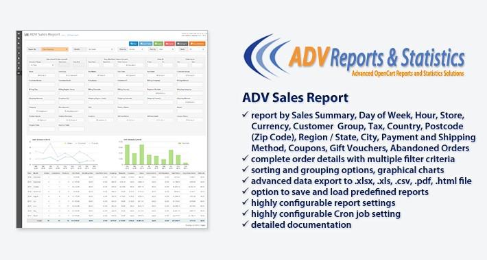 ADV Sales Report v4.4