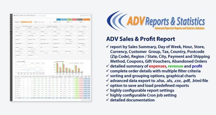 ADV Sales & Profit Report v4.3