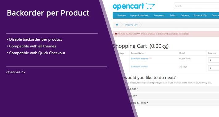 Backorder per Product