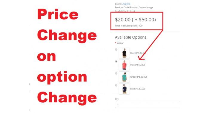 Option Price OC3x