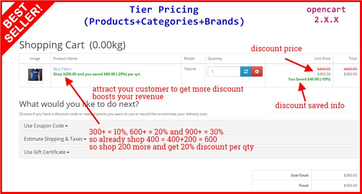 Tier Pricing (Products+Categories+Brands)