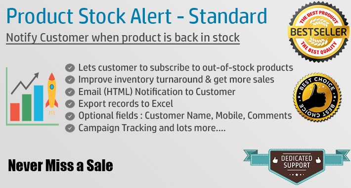 Notify When Availabile/Back in stock Email notification