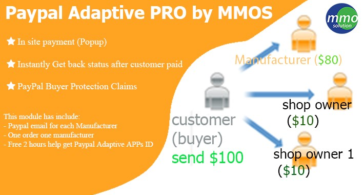 Paypal Adaptive PRO _ designed for Dropship site