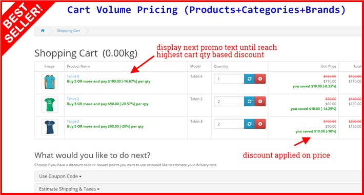 Cart Volume Pricing (Products+Categories+Brands)