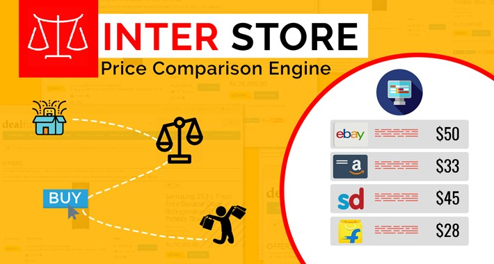 InterStore Price Comparison Engine