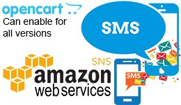 Amazon SNS Text Message Integration - AWS SMS
