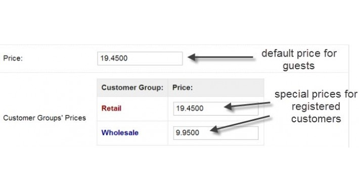Customer Group Price for OpenCart 3