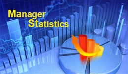 Manager Statistics v1.1 for Opencart admin panel