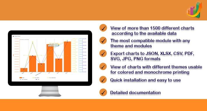 Manager Statistics v1.1 for Opencart admin panel