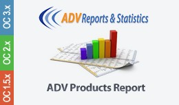 ADV Products Report v4.3
