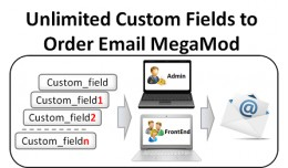 Unlimited Custom Fields to Order Email