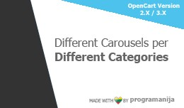 Different Carousels in Different Categories
