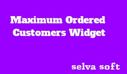 Maximum Ordered Customers Widget