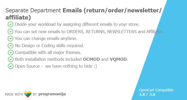 Separate Return / Order / Newsletter / Affiliate Emails