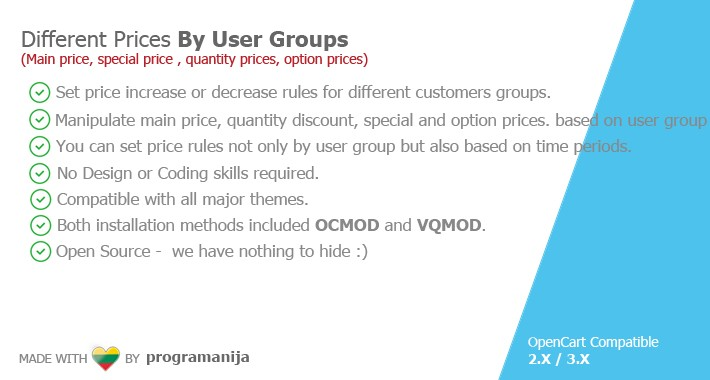 Different Prices By User Groups (User Group Pricing Rules)
