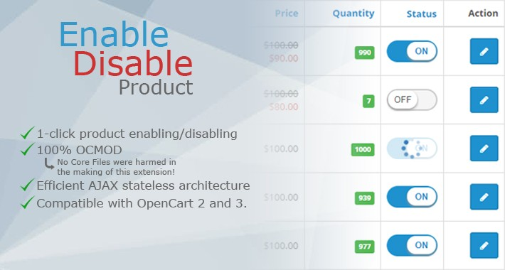 Quick Enable/Disable Product