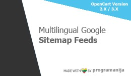 Multilingual / Multistore Google Sitemap Feeds