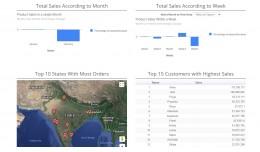 Business Intelligence (BI) - Business Analytics ..