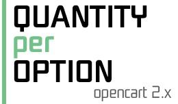 Quantity per Option 2