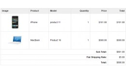 Product Images in an Order Confirmation Email