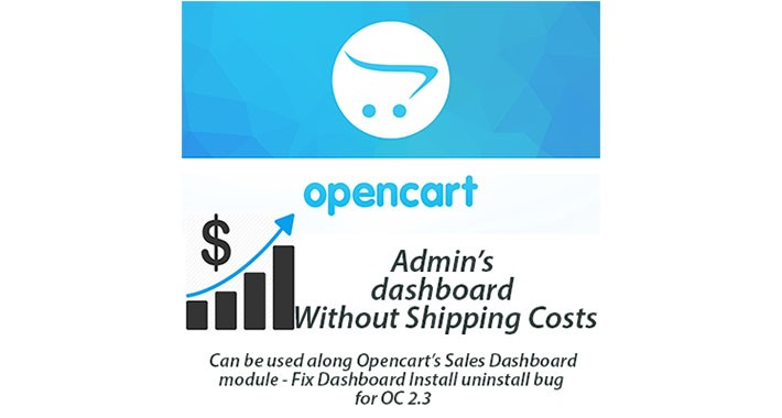 Dashboard Sales without Shipping Costs