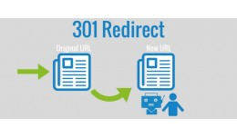 Redirect Non SEO URL to SEO URL