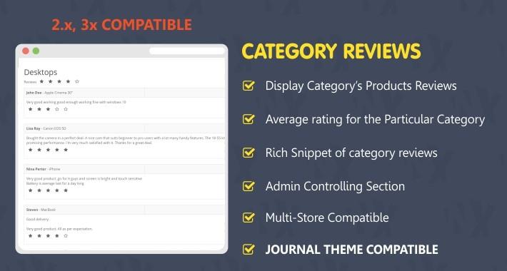 Category Reviews