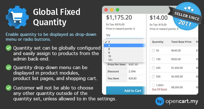 Global Fixed Quantity Drop Down List