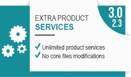 Extra product services (extended warranty, insur..