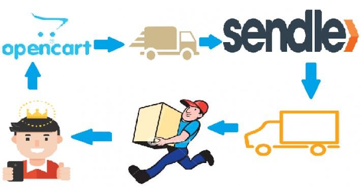 Sendle Shipping Module