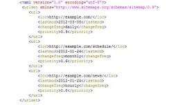 Advanced google sitemap
