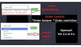 Admin Order Management(Permission Order)