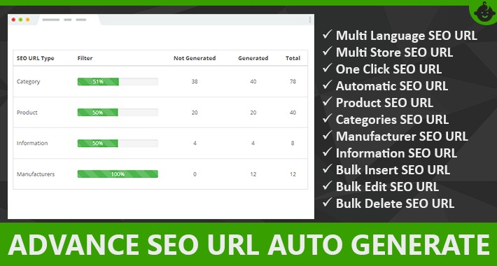 Advance SEO URL Quick Auto Generate for Opencart By Sainent