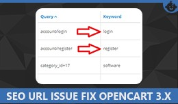 SEO URL issue fix in Opencart 3.x By Sainent