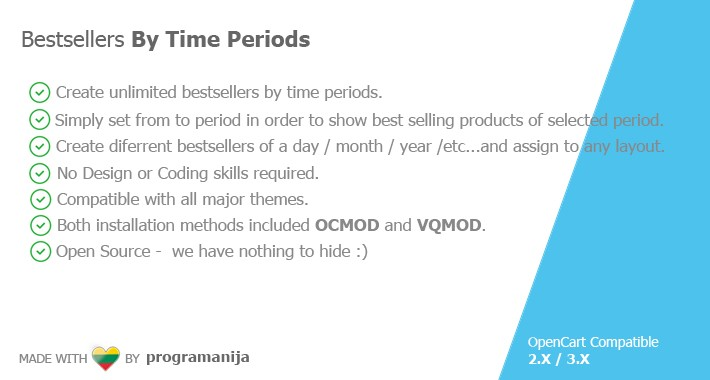 Bestsellers By Time Periods